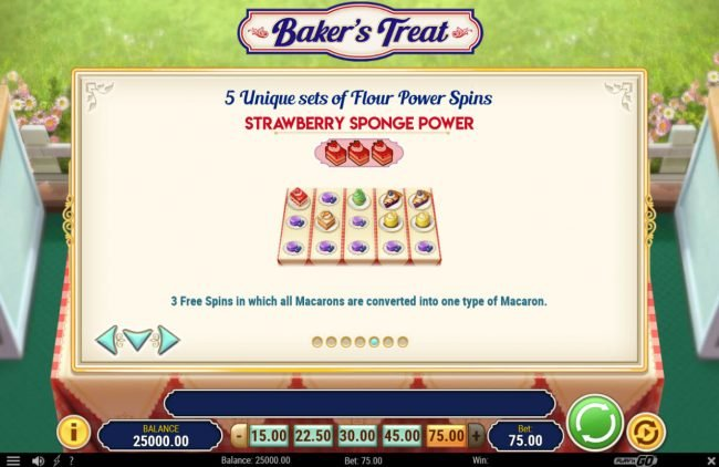 Baker's Treat :: Feature Rules