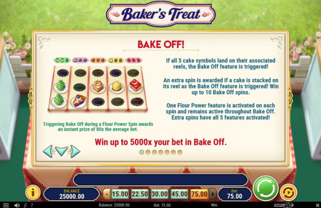 TS featuring the Video Slots Baker's Treat with a maximum payout of $375,000