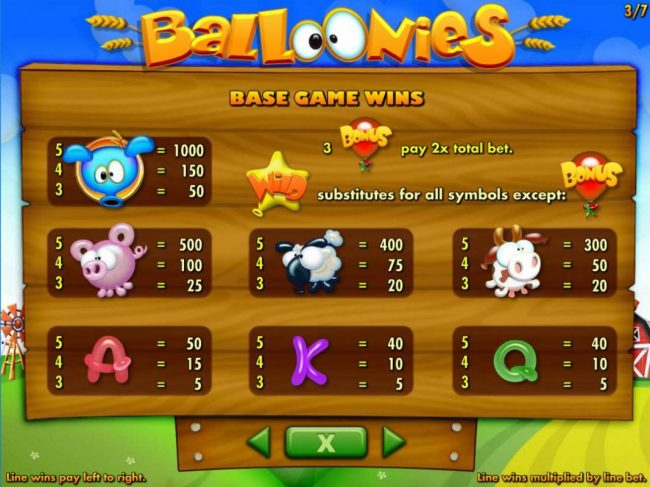 Base Game Wins Paytable featuring balloon shaped icons.