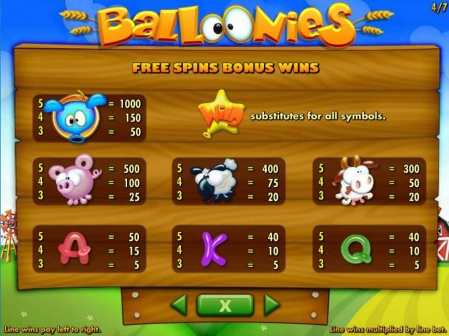 Free Spins Bonus Wins Paytable