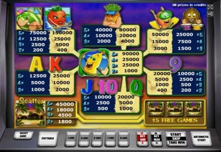 Banana Splash :: Slot game symbols paytable - symbols include a watermelon, a strawberry, a pineapple, a banana and a coconut