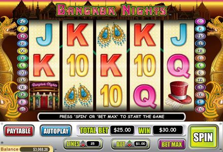 Lincoln featuring the Video Slots Bangkok Nights with a maximum payout of $100,000