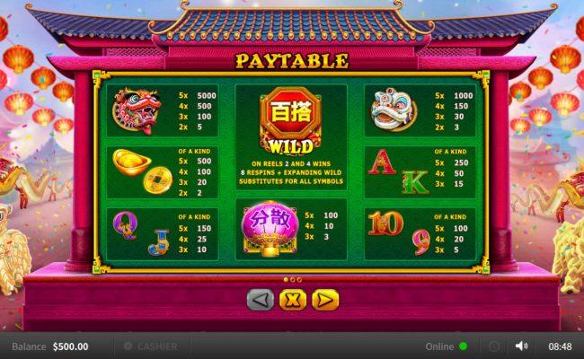 Bao Zhu Xuan Tian :: Paytable