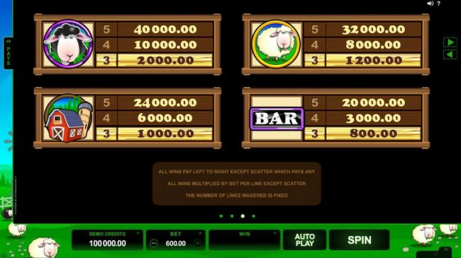 Betway featuring the Video Slots Bar Bar Black Sheep 5 Reels with a maximum payout of $95,000