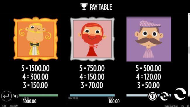 Barber Shop Uncut :: High value slot game symbols paytable.
