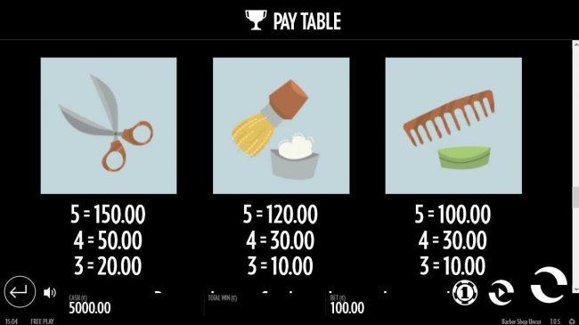 Barber Shop Uncut :: Low value game symbols paytable.