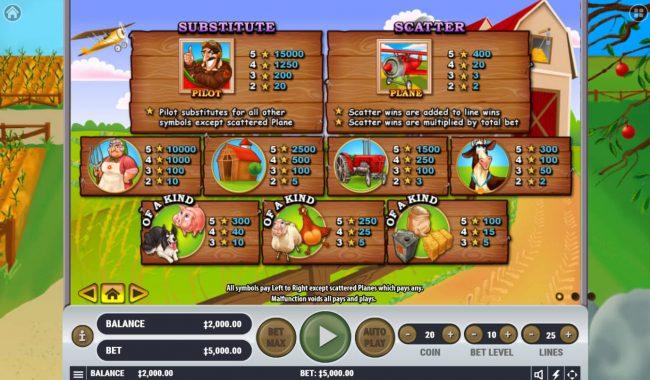 Barnstormer Bucks :: Paytable
