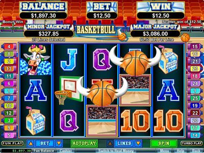 Slots LV featuring the Video Slots Basketbull with a maximum payout of $250,000