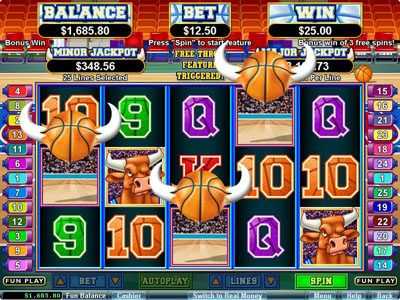 Slotastic featuring the Video Slots Basketbull with a maximum payout of $250,000