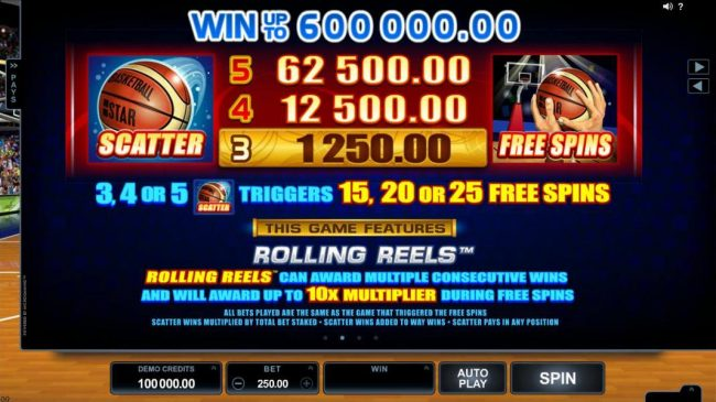 Basketball Star :: Win up to 600,000.00 Scatter and Free Spins Paytable