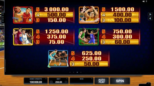 Basketball Star :: High value slot game symbols paytable