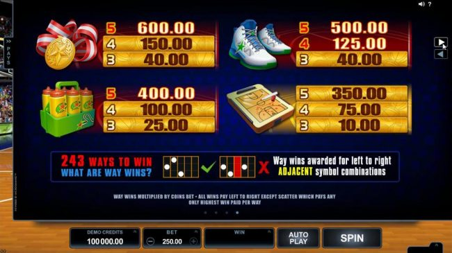 Basketball Star :: Low value game symbols paytable