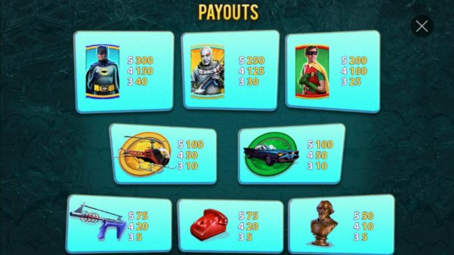 High value slot game symbols paytable featuring 1960s TV show super hero inspired icons.