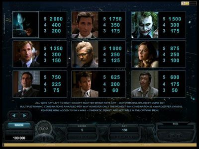 Money Reels featuring the Video Slots Batman - The Dark Knight with a maximum payout of Jackpot