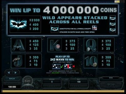 Captain Cooks featuring the Video Slots Batman - The Dark Knight with a maximum payout of Jackpot
