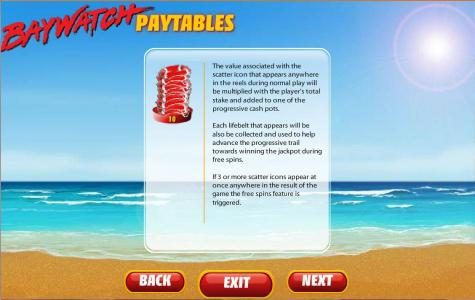 Play slots at Slots Angel: Slots Angel featuring the Video Slots Baywatch with a maximum payout of $150,000