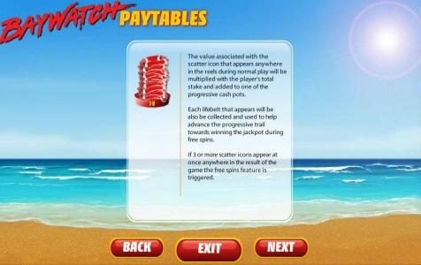 770Red featuring the Video Slots Baywatch Rescue with a maximum payout of $25,000