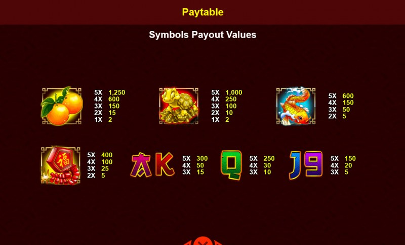 Baby Cai Shen :: Paytable