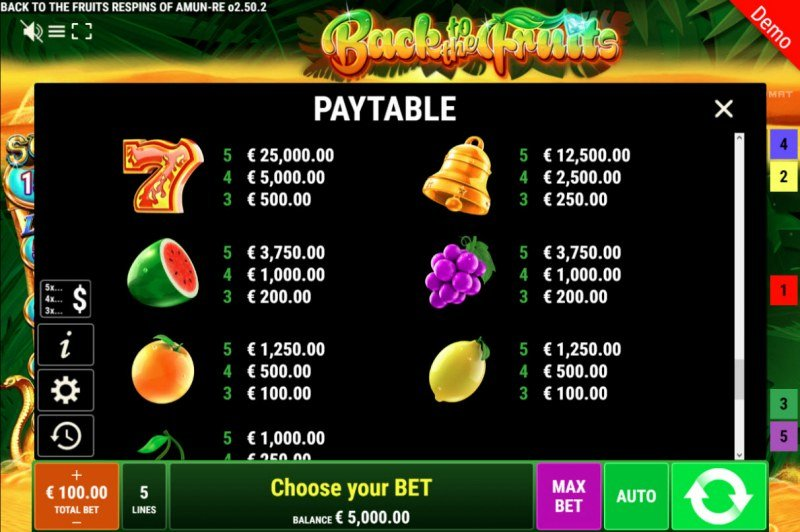 Back to the Fruits Respins of Amun Re :: Paytable