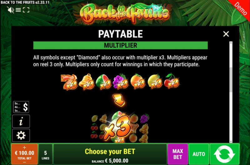 Back to the Fruits :: Multiplier