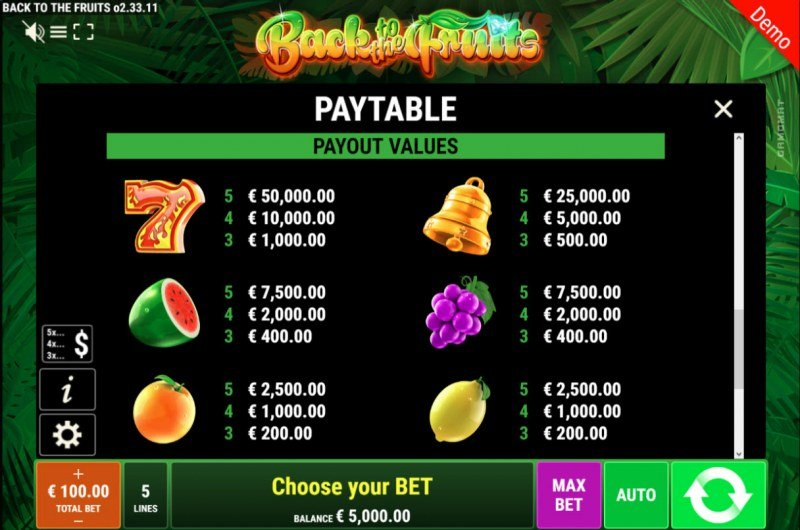 Back to the Fruits :: Paytable - High Value Symbols
