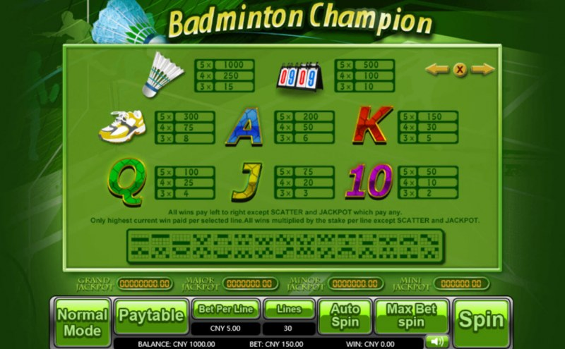 Badminton Champion :: Paytable