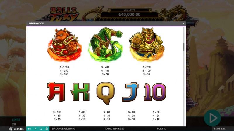 Balls of Fury :: Paytable