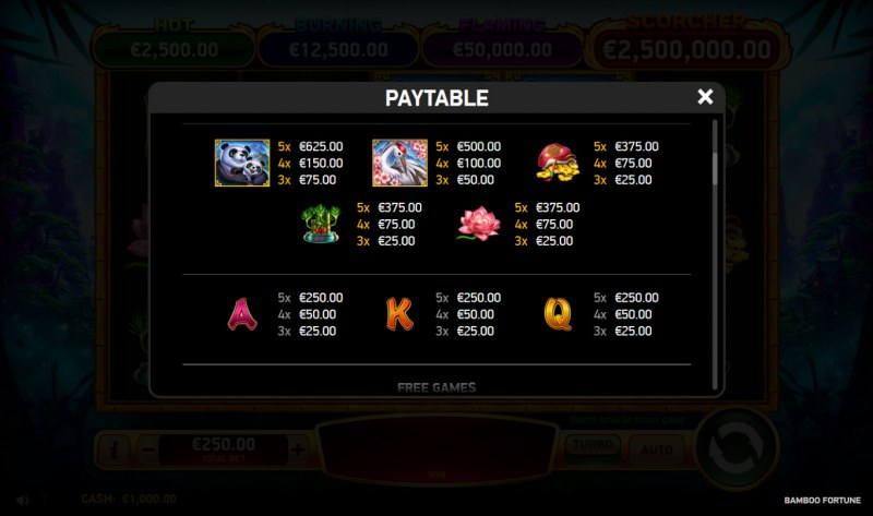 Bamboo Fortune :: Paytable