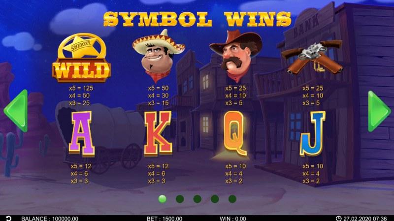 Bandidos Showdown :: Paytable