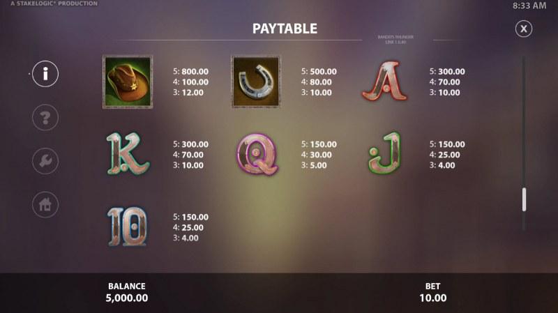 Bandits Thunder Link :: Paytable - Low Value Symbols