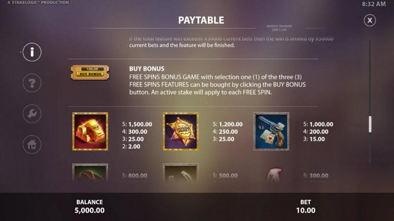 Bandits Thunder Link :: Paytable - High Value Symbols