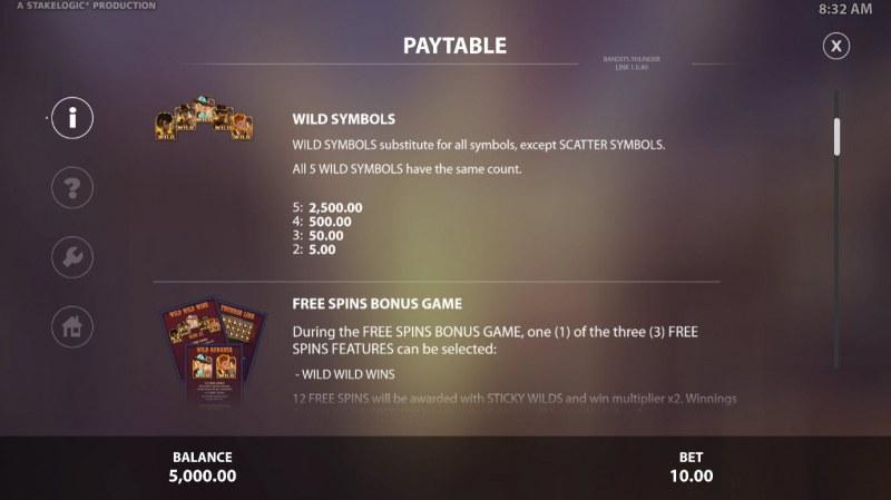 Bandits Thunder Link :: Wild Symbol Rules