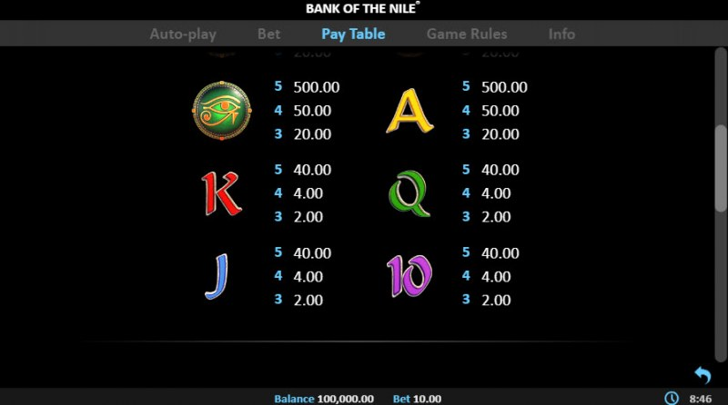 Bank of the Nile :: Paytable - Low Value Symbols