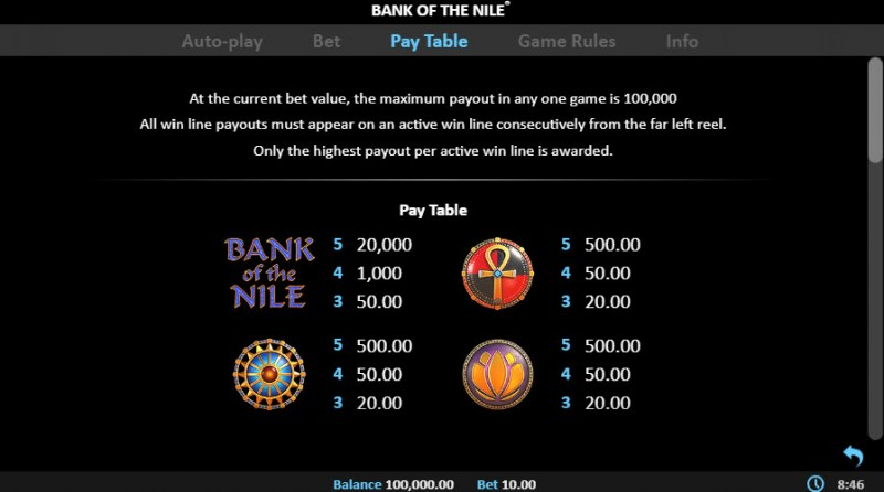 Bank of the Nile :: Paytable - High Value Symbols