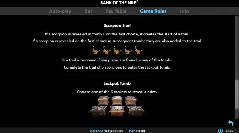 Bank of the Nile :: Feature Rules