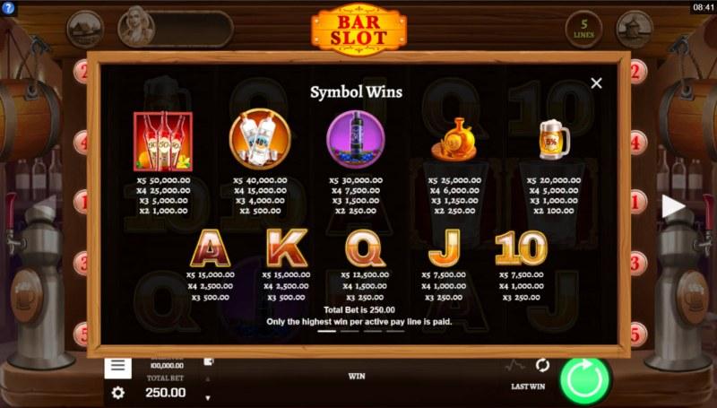 Bar Slot :: Paytable