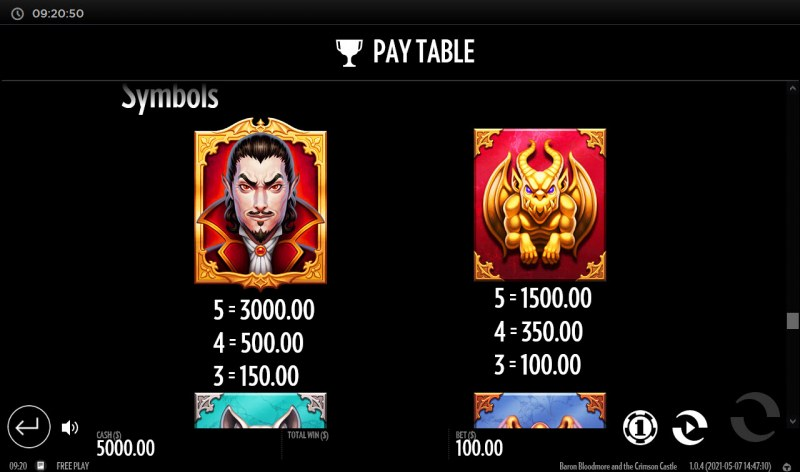 Baron Bloodmore and the Crimson Castle :: Paytable - High Value Symbols