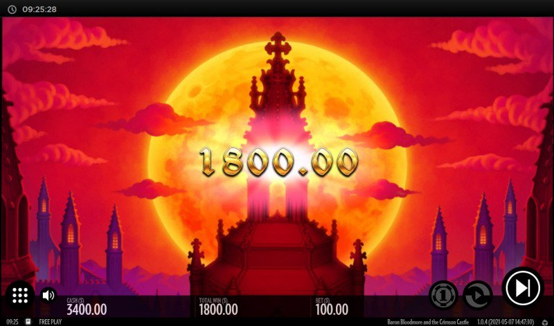 Baron Bloodmore and the Crimson Castle :: Total Feature Payout