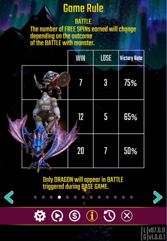Battle Dwarf Xmas :: Feature Rules