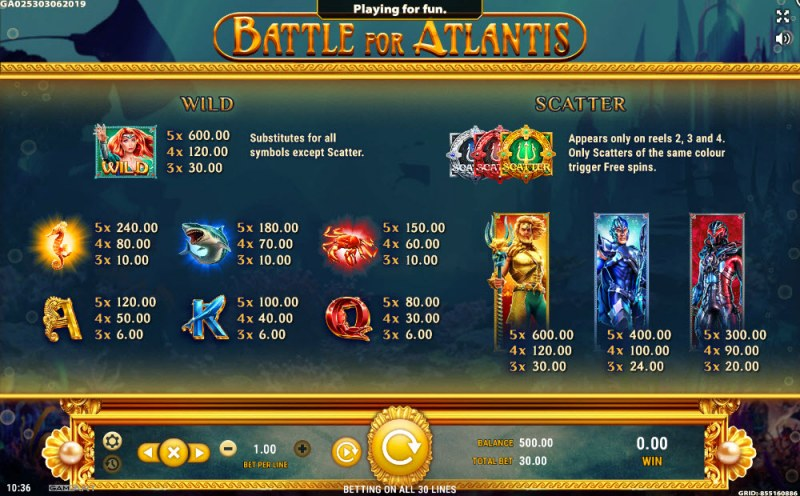 Battle of Atlantis :: Paytable