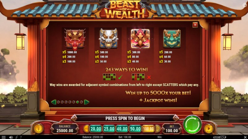 Beast of Wealth :: Paytable - High Value Symbols