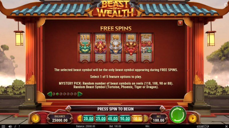 Beast of Wealth :: Free Spins Rules