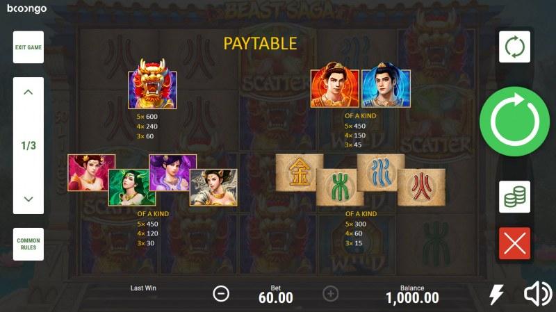Beast Saga :: Paytable