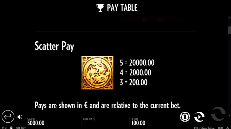 Beat the Beast Cerberus' Inferno :: Scatter Pay
