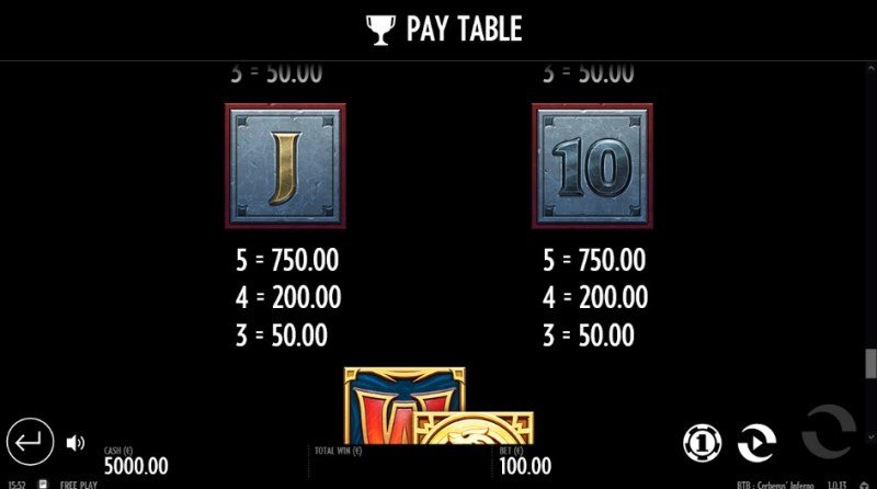 Beat the Beast Cerberus' Inferno :: Paytable - Low Value Symbols