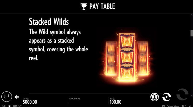 Beat the Beast Cerberus' Inferno :: Stacked Wilds