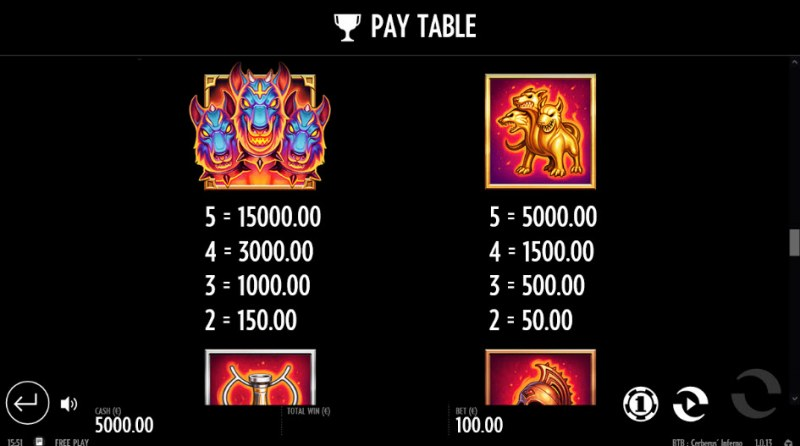 Beat the Beast Cerberus' Inferno :: Paytable - High Value Symbols