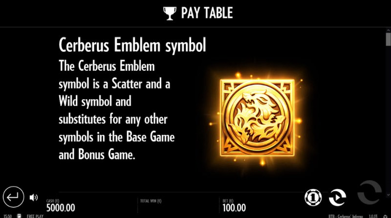 Beat the Beast Cerberus' Inferno :: Scatter Symbol Rules
