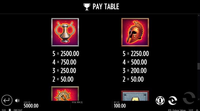 Beat the Beast Cerberus' Inferno :: Paytable - Medium Value Symbols