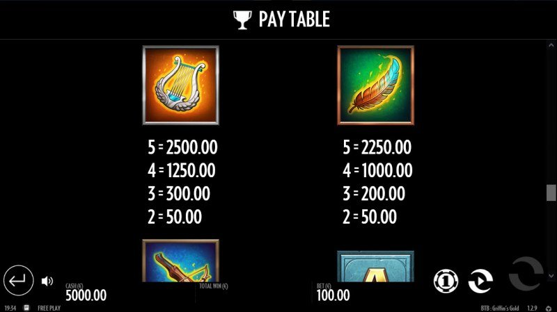 Beat the Beast Griffin's Gold :: Paytable - High Value Symbols
